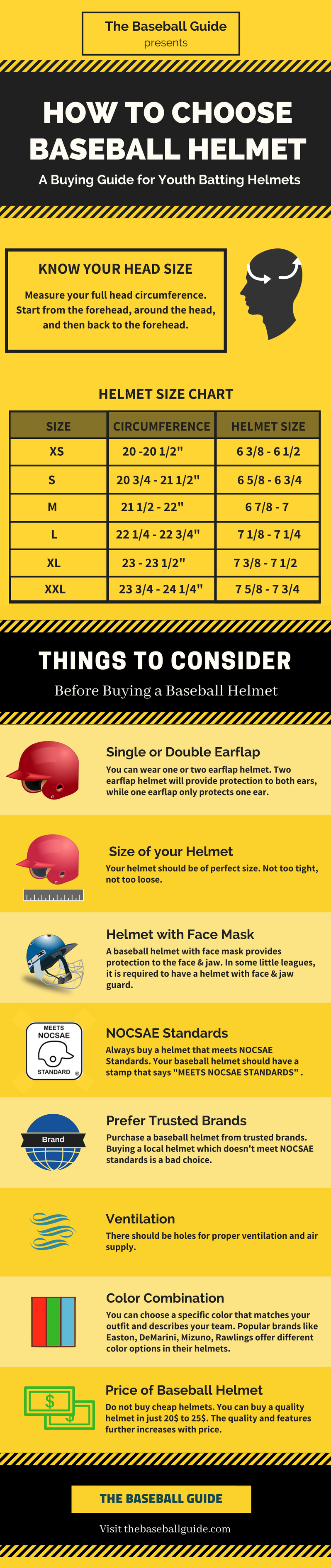How to Choose a Batting Helmet