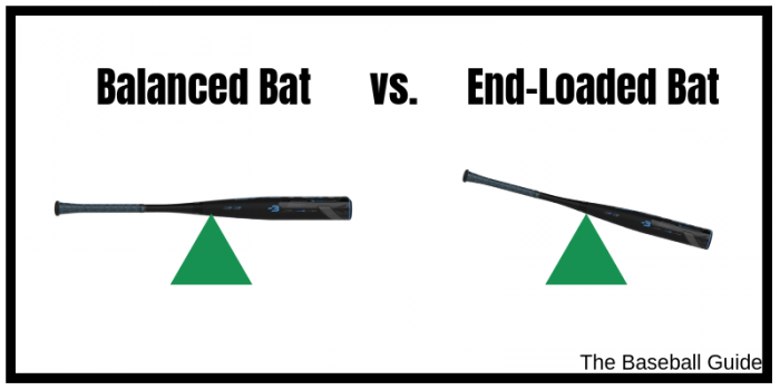 End-Loaded vs Balanced Baseball Bat