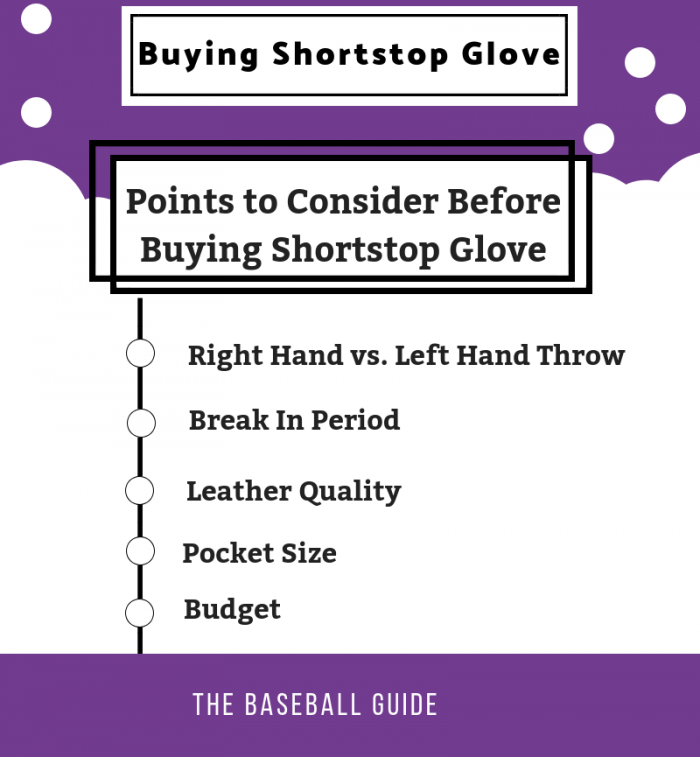 Shortstop Baseball Gloves