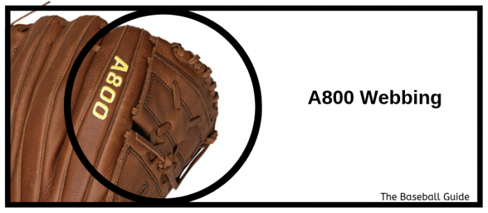 Webbing Style of A800 glove