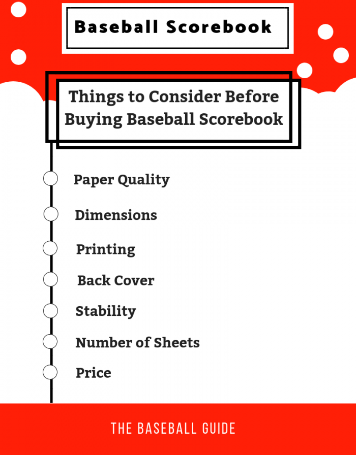Purchasing Baseball Scorebook in 2019