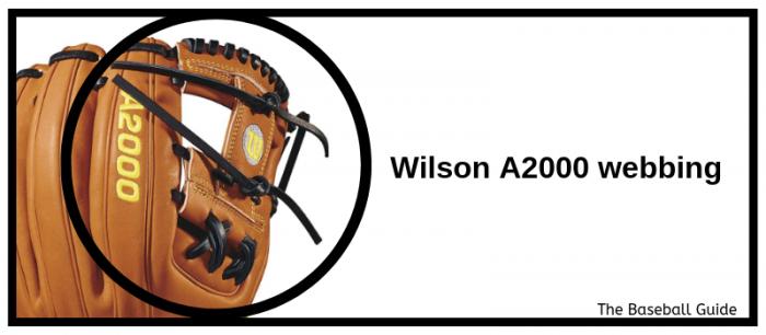 A2000 Baseball Glove Webbing