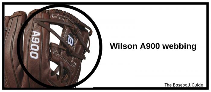 Webbing of A900 Glove