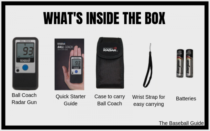 Inside the Pocket Radar Ball Coach Box