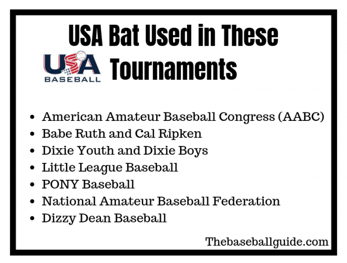 Leagues to Use USA Approved Bats