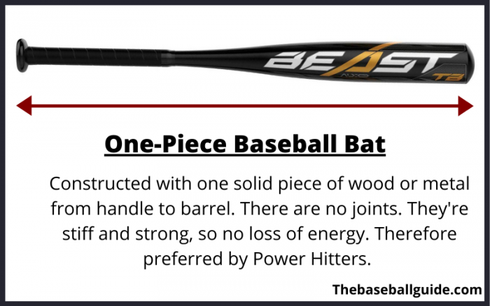 Information about 1-Piece Bats
