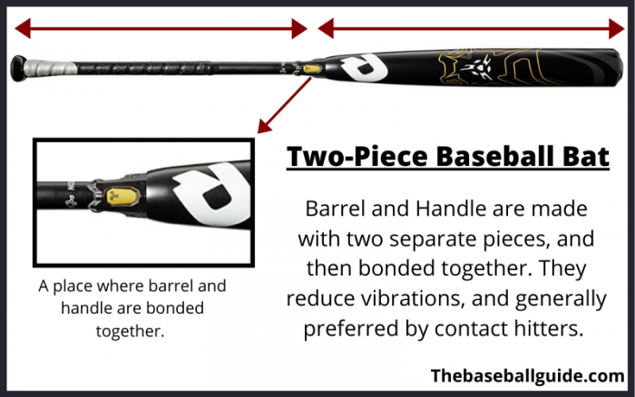 Information about 2-Piece Bats