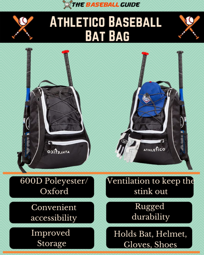 Best Bat Bag