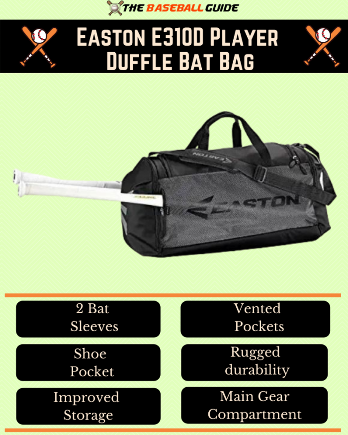 Best Duffel Bag for Baseball