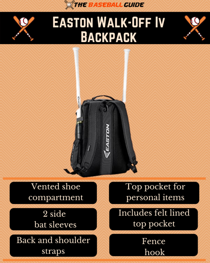 Best Backpack for Baseball & Softball